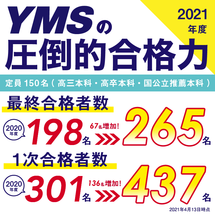 YMS合格速報